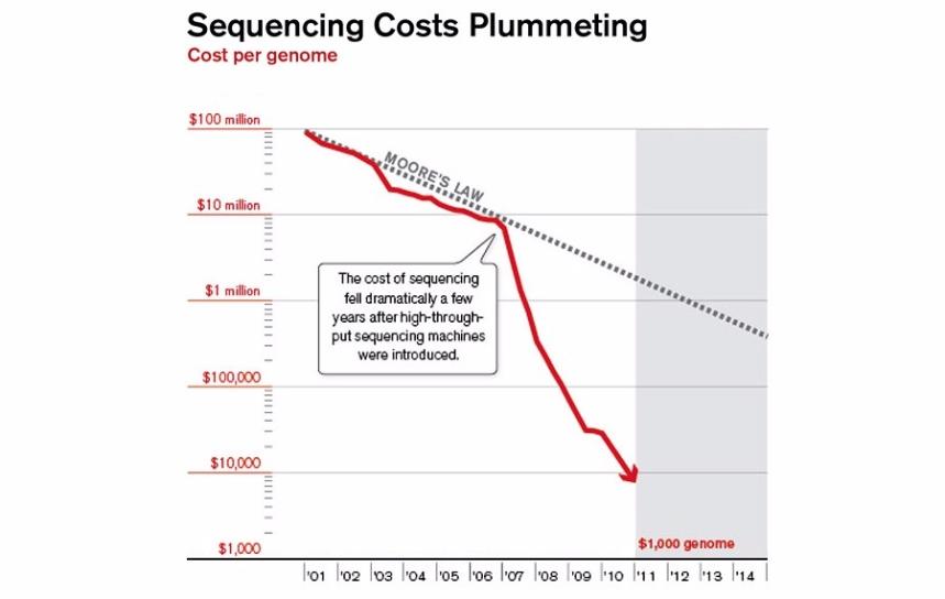 costs_plummeting_x9001.jpg